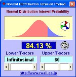 Normal Distribution Interval Probability
